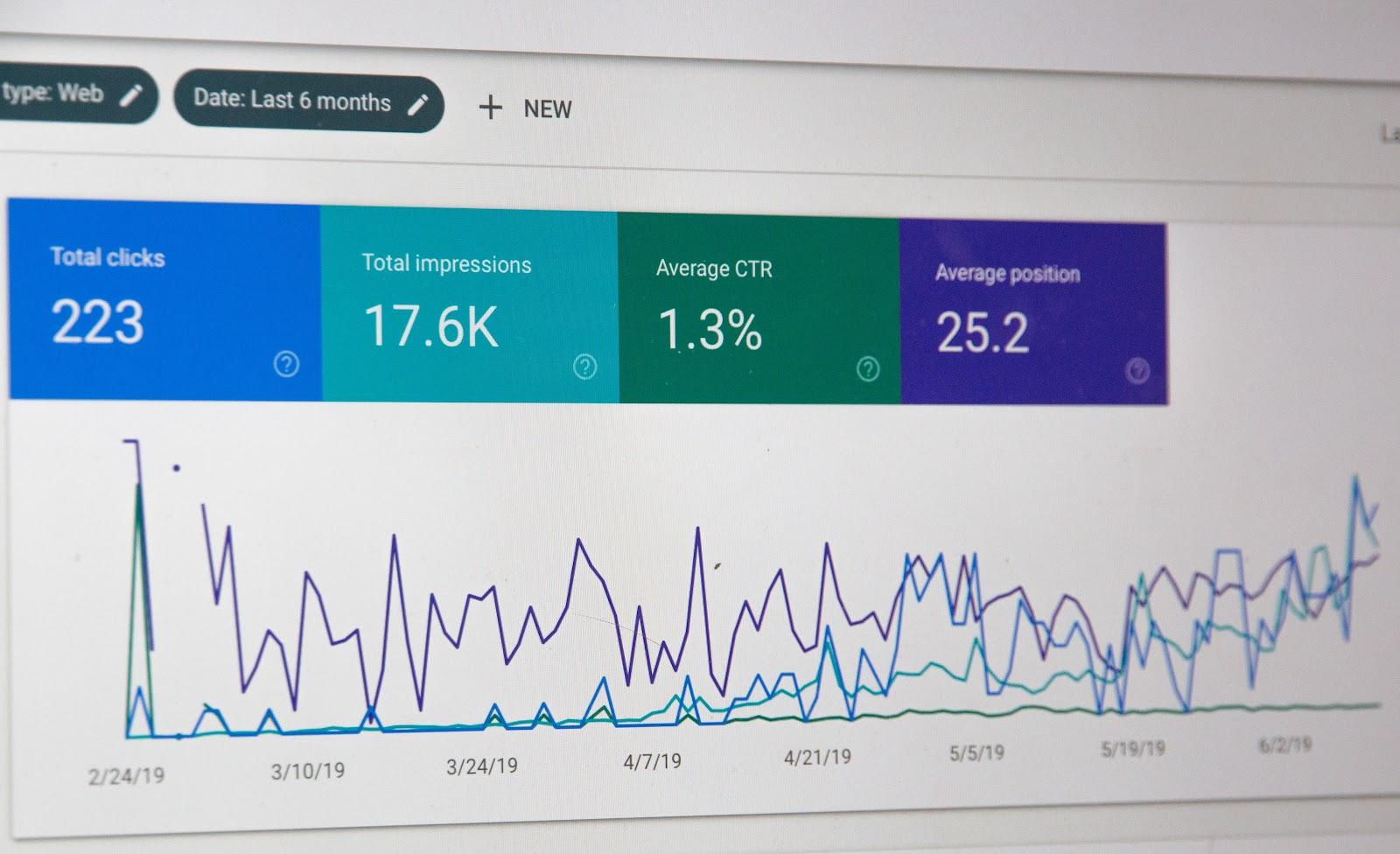 google analysis chart easy seo tips