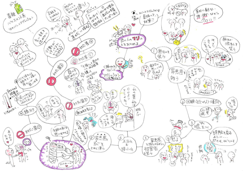 アグレッション カバー ト 【DAIGO】近場の狂気カバートアグレッションの支配に終止符を打つ方法