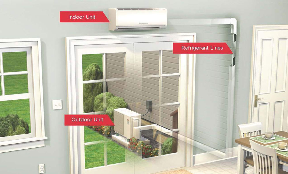wholesystem-ductless.jpg