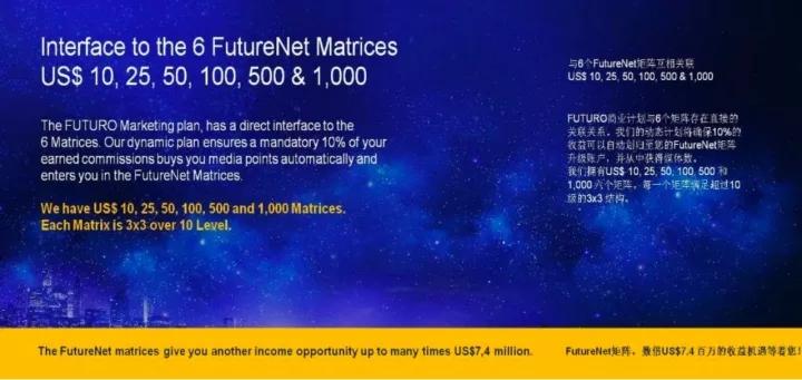 Futuro Coin 商业计划详细解析