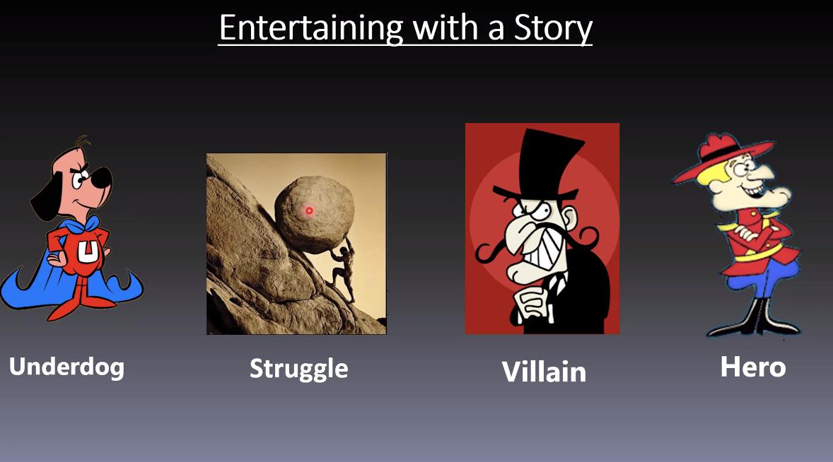 Elements of a Story - underdog, struggle, villain, and hero
