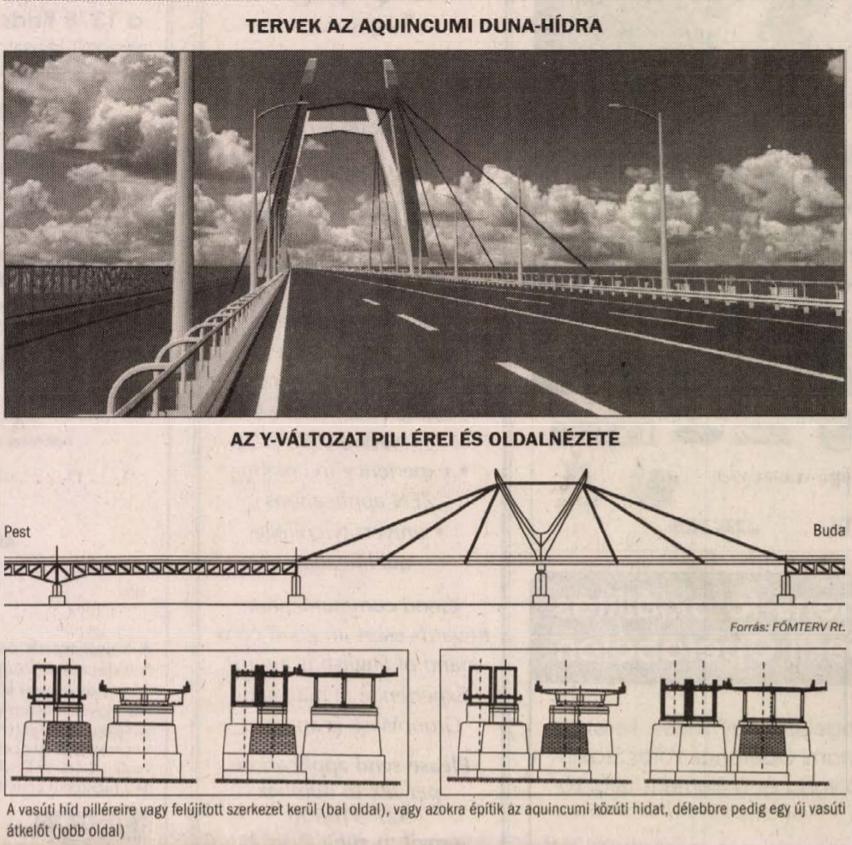 Aquincumi híd: milyen lett volna, milyen lehetne?