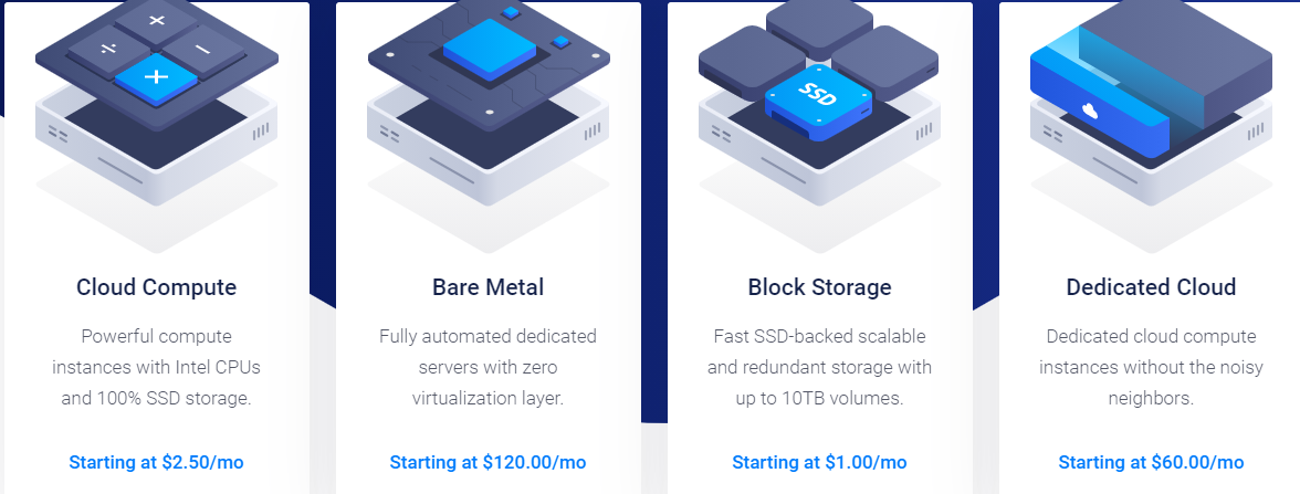Vultr plans and Features
