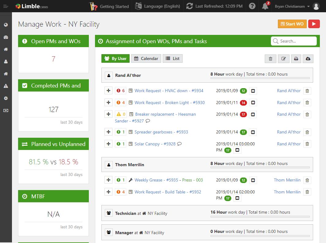 Work order management dashboard