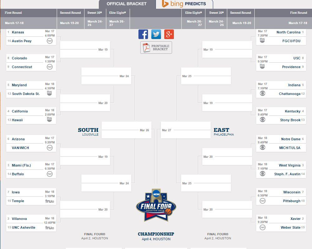 march-madness-2016-bracket