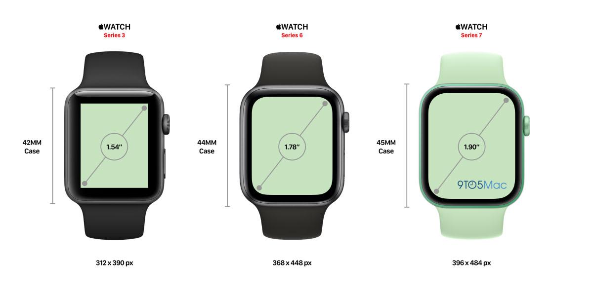 Полный обзор Apple Watch 7