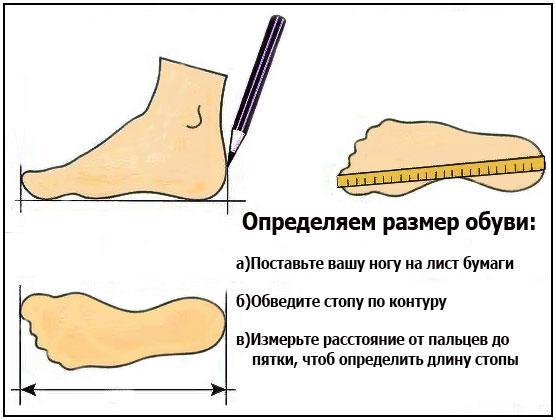 Описание: C:UsersChorsuDesktopНовая папкаopredelyaem-razmer-obuvi.jpg