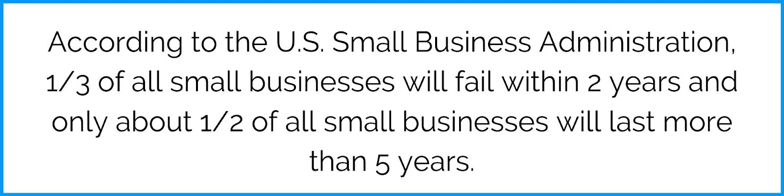 How Often Do Small Businesses Fail