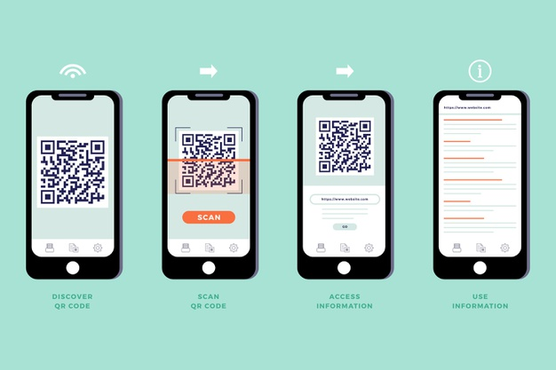 Steps how QR code works