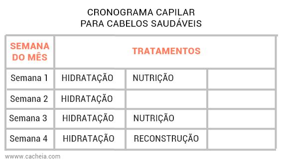 cronograma-capilar-para-cabelos-saudáveis-cacheia.png