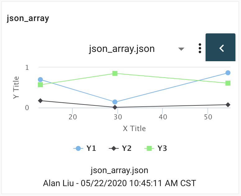 JSON Array Schema Mode example output for the Viewer Line Chart Panel