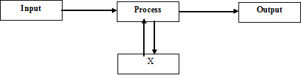 Figure 6 / Rajah 6