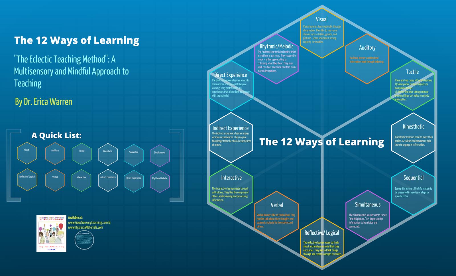 12 learning styles Prezi