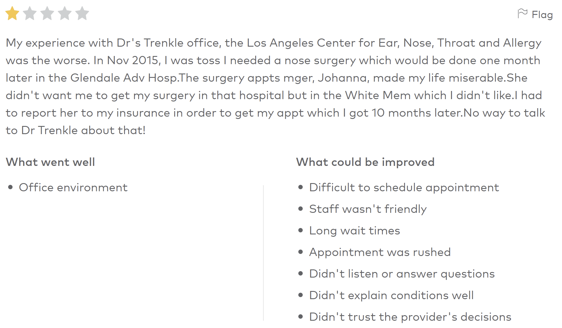 Los Angeles Center for Cosmetic Surgery review