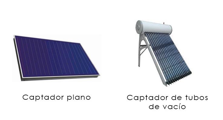 Diferencia de los paneles solares t rmicos frente a los paneles fotovoltaicos inarquia - Tipos de paneles solares ...
