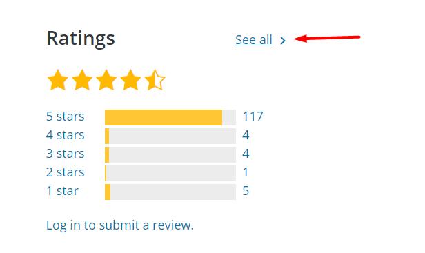 business directory plugin ratings