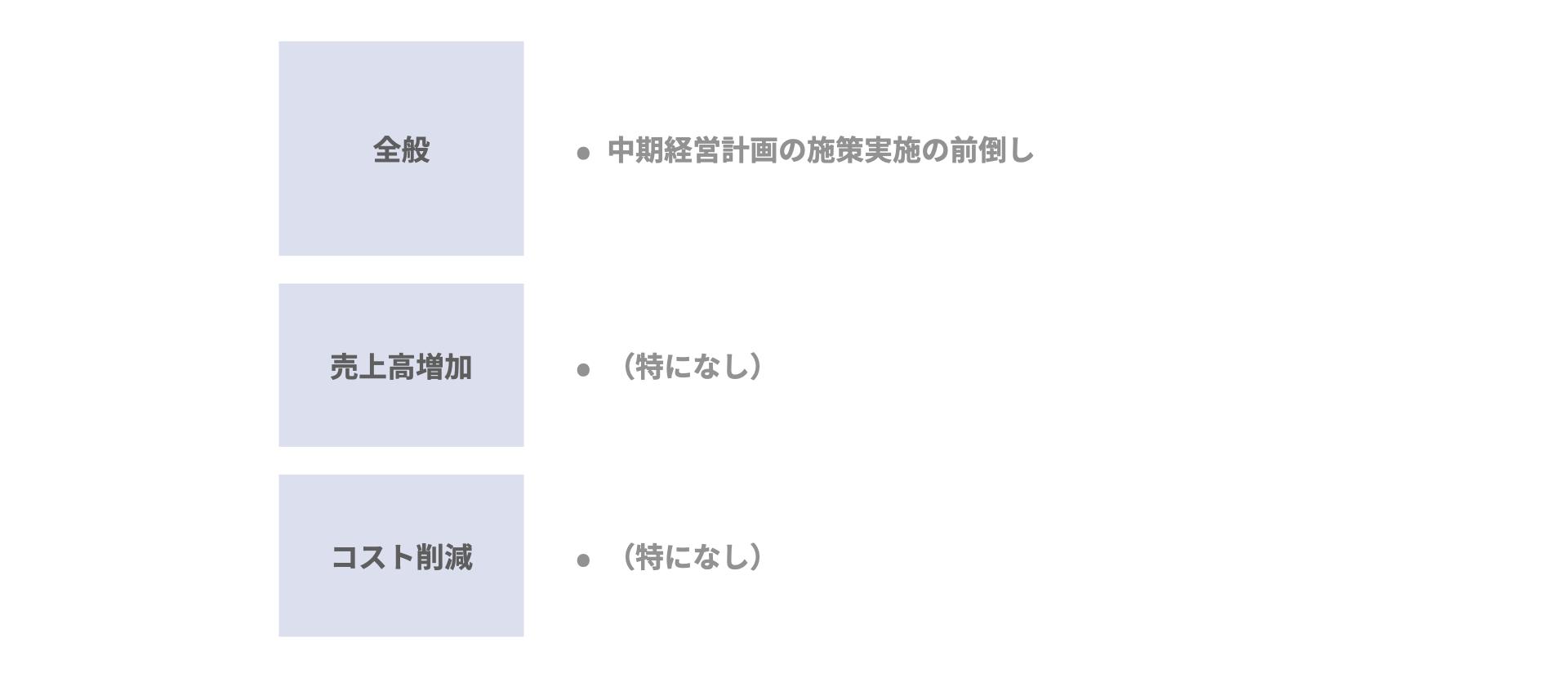 AOI TYOのファンドMBOによる非公開化(カーライル)の非公開化後の経営方針
