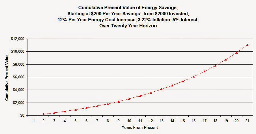 Energy Twenty Years.jpg