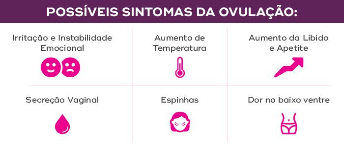 possíveis sintomas da ovulação