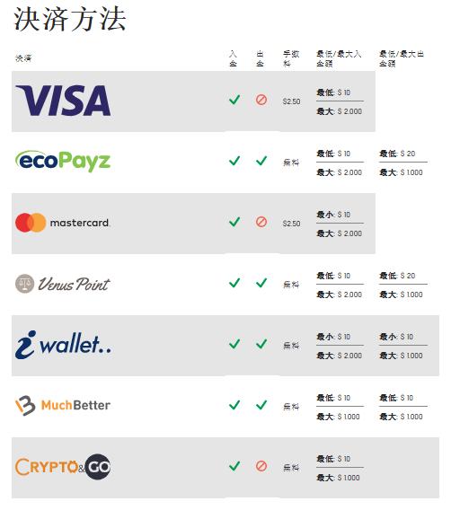 luckycasino payment