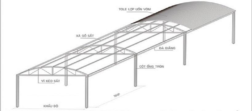 Kết cấu mái tôn vòm