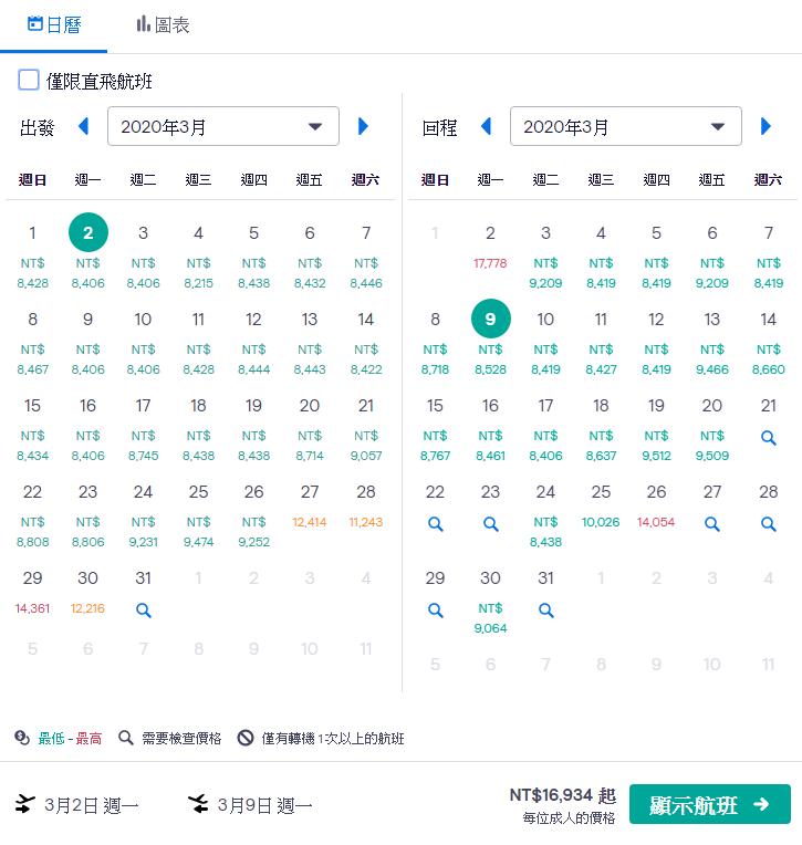 最便宜的台北飛往倫敦機票月份