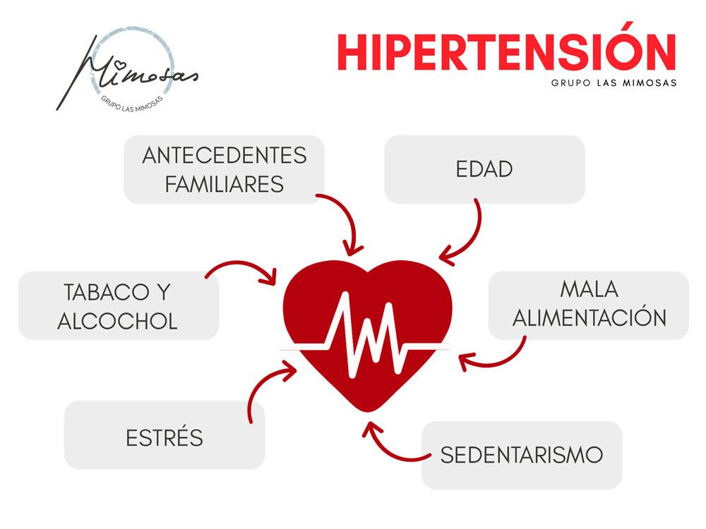Cuaderno de salud y dietética. : Consejos para controlar..