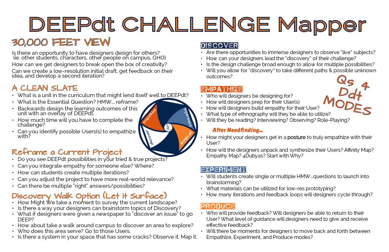 DEEPdt Challenge Mapper .jpg