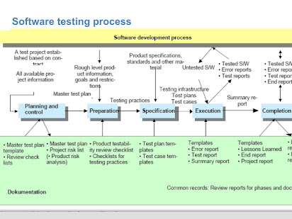 Software Design Documentation Examples