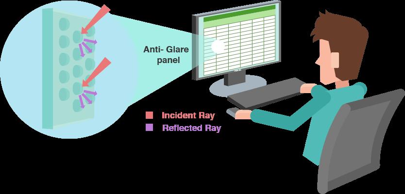 Anti-glare monitor