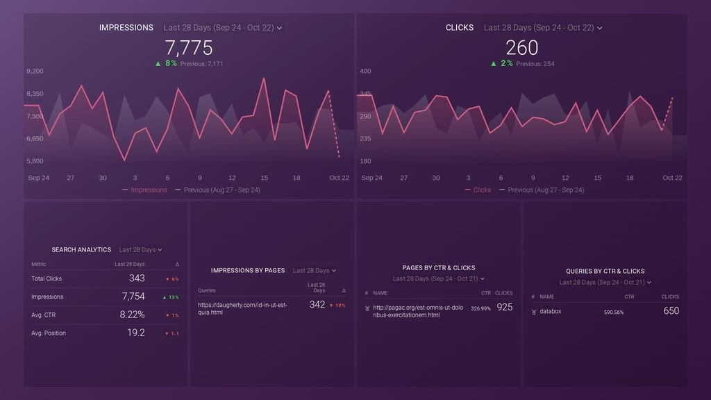 google search console basics dashboard