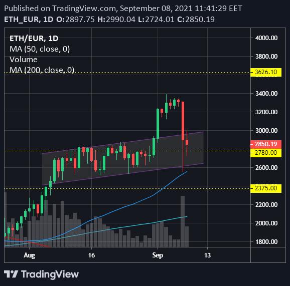 limite de deposito mercado bitcoin)