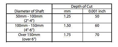 metallisation undercut table .png