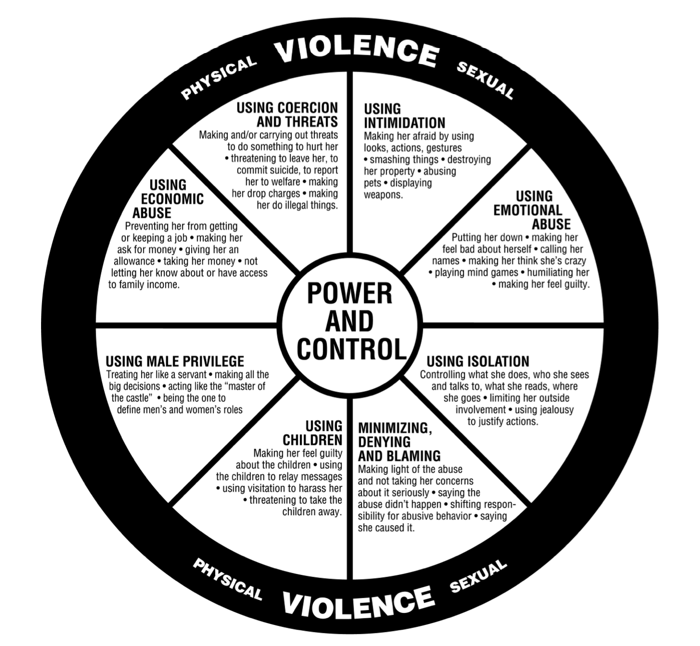 How To Identify And Safely Leave An Abusive Relationship