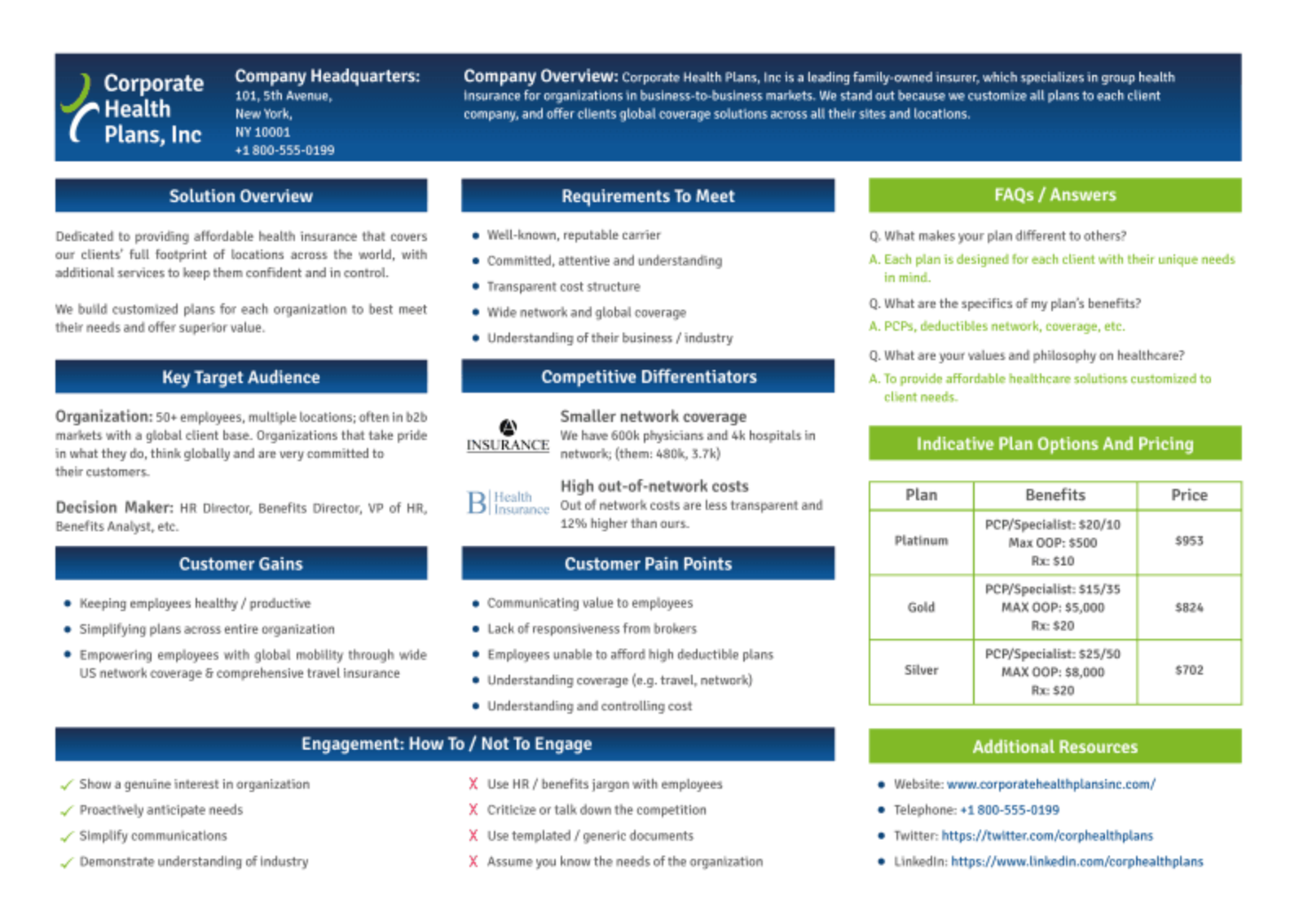 Example battlecard for Corporate Health Plans, Inc.