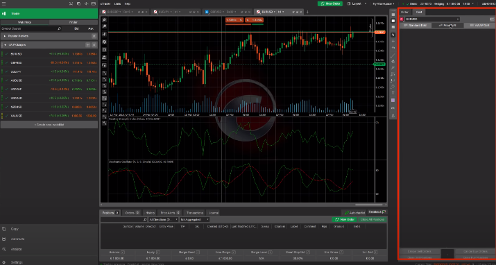 IC Markets cTrader
