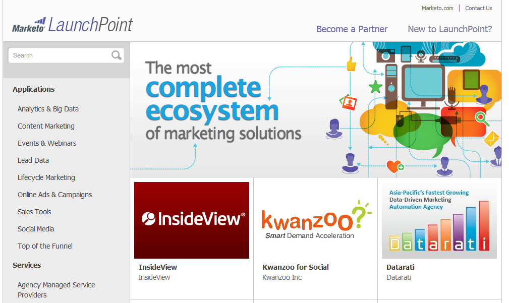 The most complete ecosystem of Marketo partners and marketing solutions