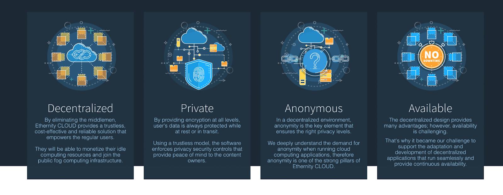 Ethernity CLOUD — Guaranteed Cloud Computing Security