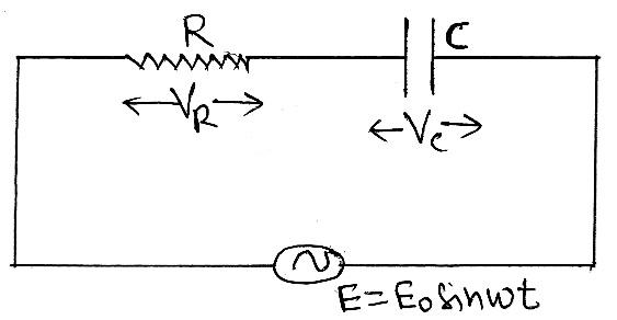 Alternating Current (AC) Class 12 Physics | Notes