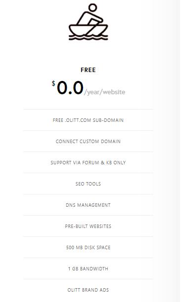 olitt free landing page builder plan