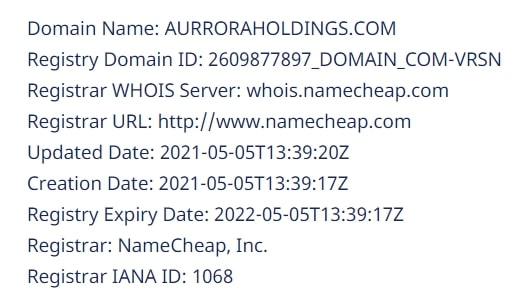 Отзывы об Aurora Holdings: что говорят о брокере в Сети?