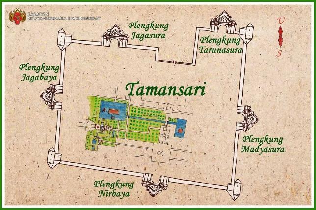 Tata Rakiting Wewangunan | Karaton Ngayogyakarta Hadiningrat ...