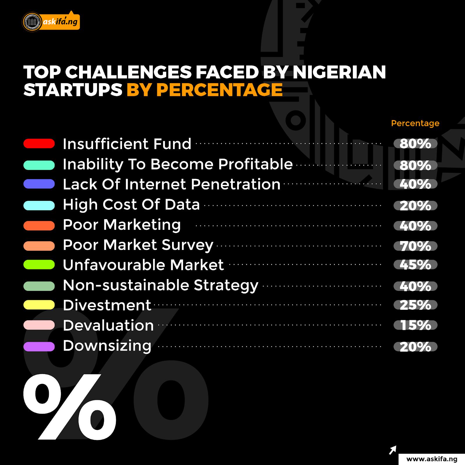 infographics TOP CHALLENGES.png