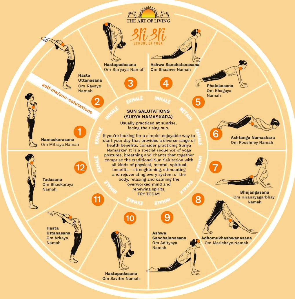 Some Key Things Everyone Must Do Before and After Surya Namaskar ...