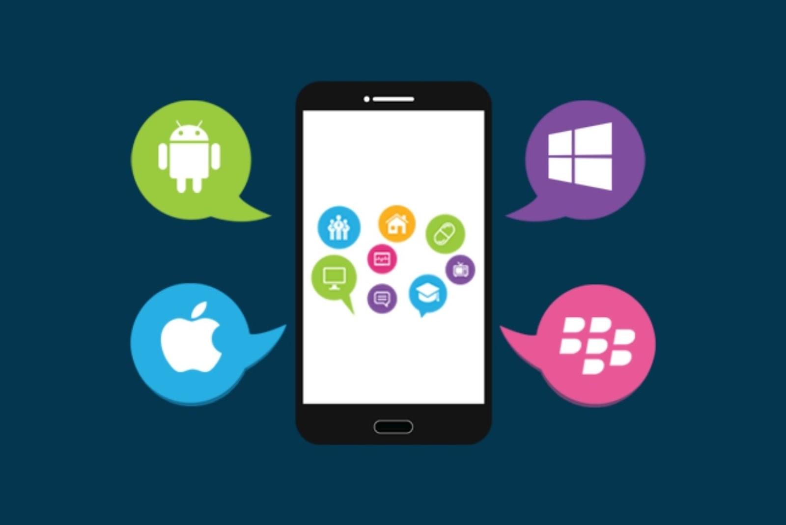 mobile application platform