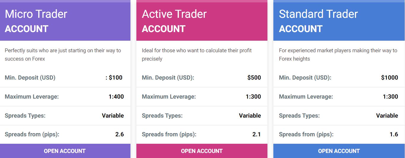 Форекс-брокер BQIT-Finance: обзор сервиса и анализ отзывов