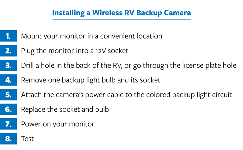 How to install wireless backup camera system for rvs complete attach the cameras power cable to the colored backup circuit wire the black lead from the camera should connect to the backup circuits black wire swarovskicordoba Image collections