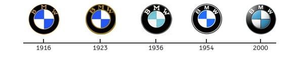 Lịch sử logo BMW