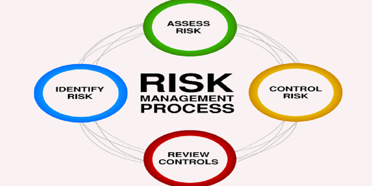 Is Risk Management a Positive Process?