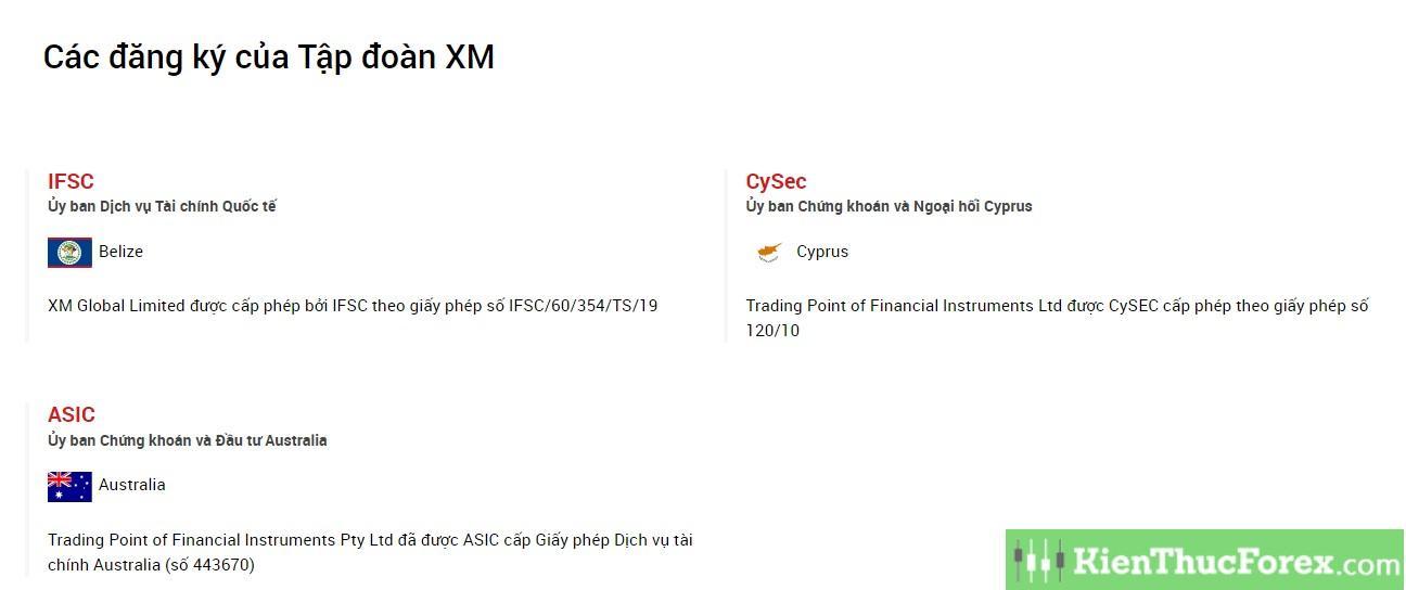 Các đăng ký của XM